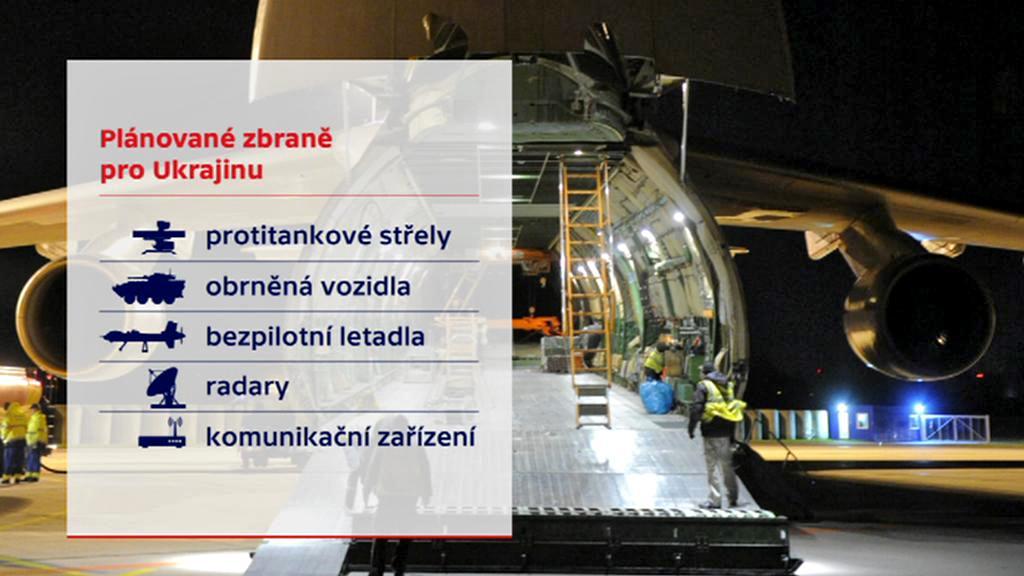 Plánované zbraně pro Ukrajinu