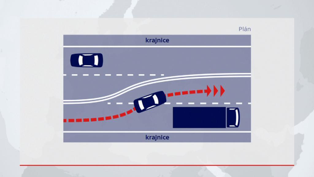 Schéma třípruhové silnice první třídy