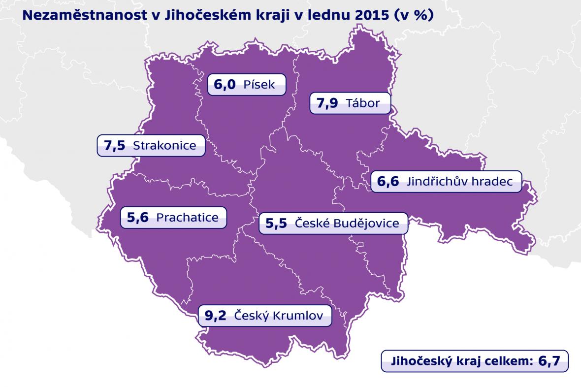 Nezaměstnanost v Jihočeském kraji v lednu 2015