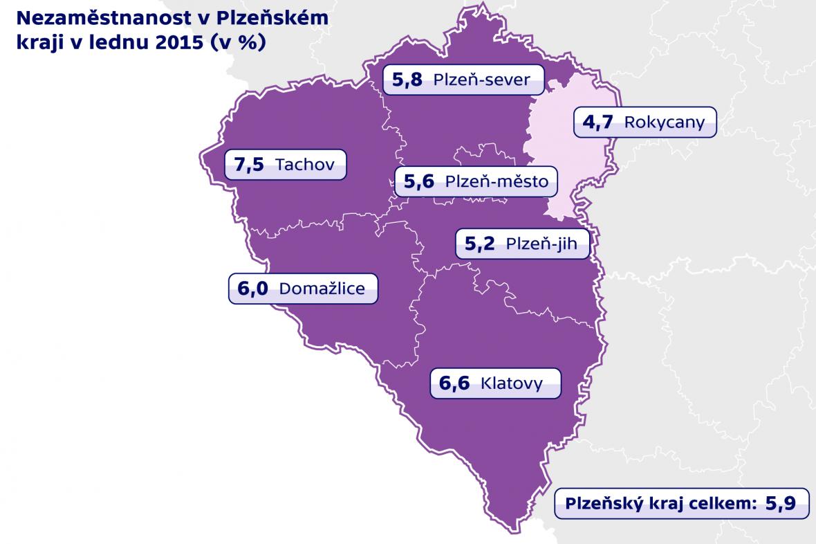 Nezaměstnanost v Plzeňském kraji v lednu 2015