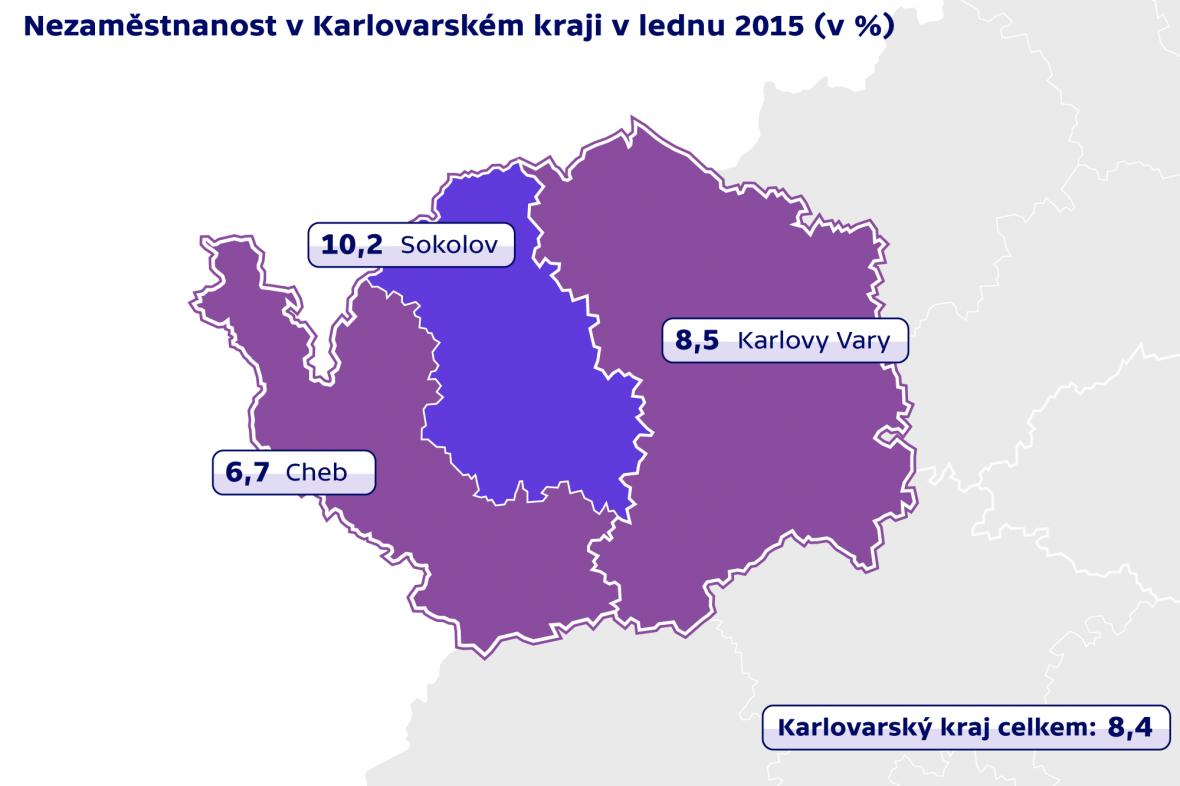 Nezaměstnanost v Karlovarském kraji v lednu 2015