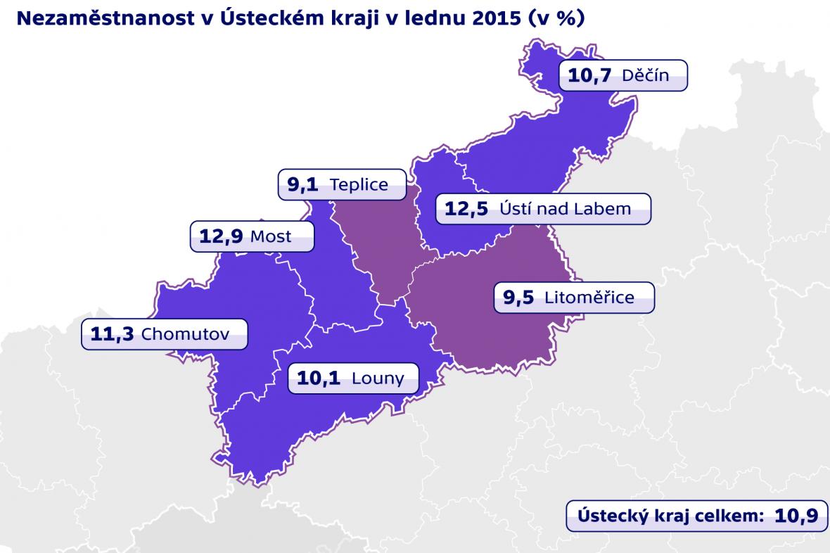 Nezaměstnanost v Ústeckém kraji v lednu 2015