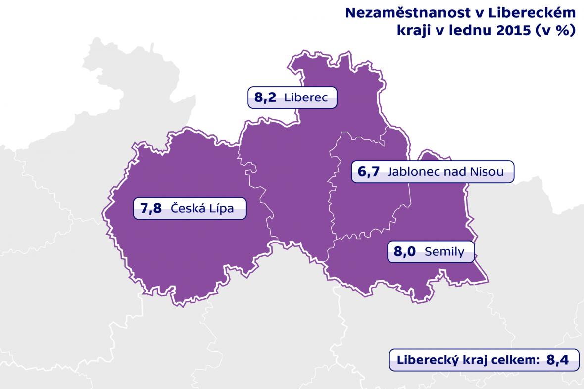 Nezaměstnanost v Libereckém kraji v lednu 2015