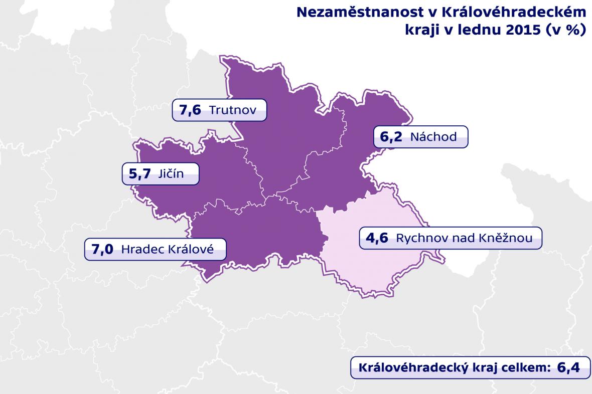 Nezaměstnanost v Královéhradeckém kraji v lednu 2015