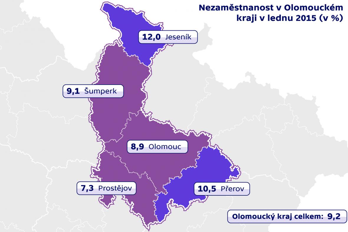Nezaměstnanost v Olomouckém kraji v lednu 2015