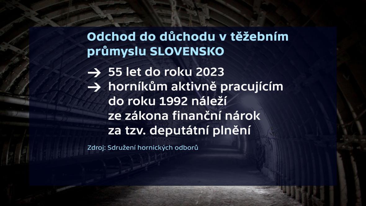 Odchody horníků do důchodů - Slovensko