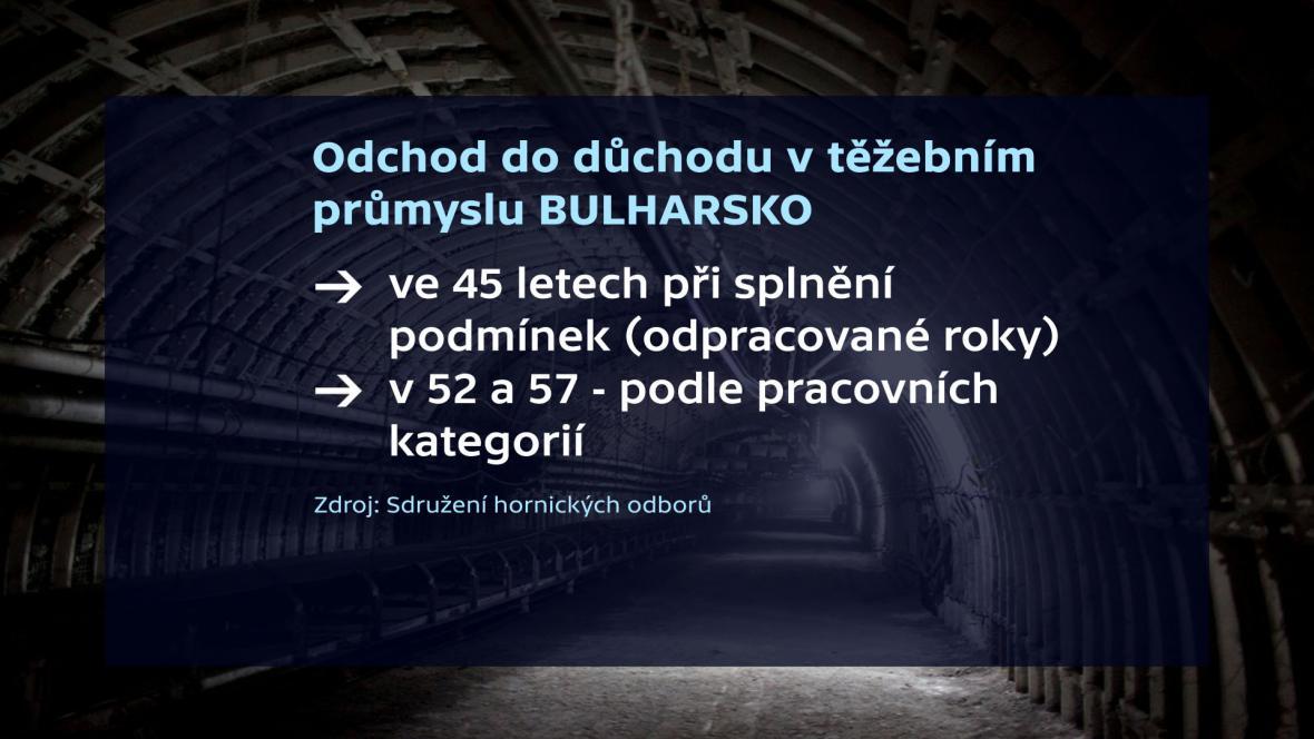 Odchody horníků do důchodu - Bulharsko