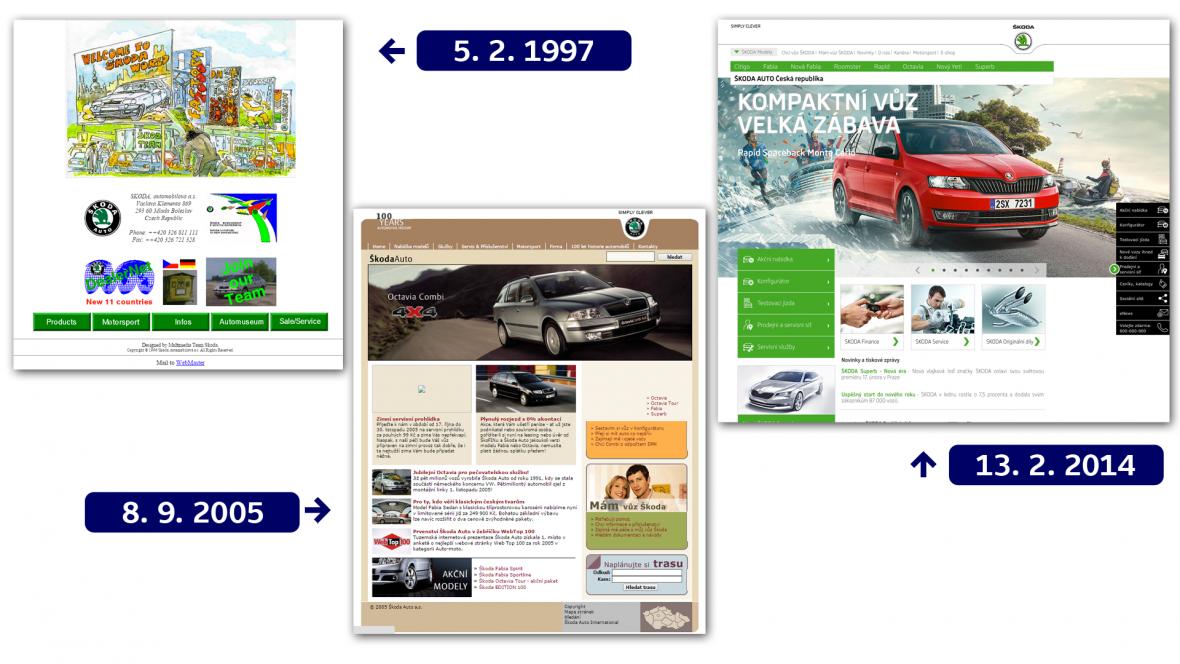 Vývoj webu Škoda-auto.cz