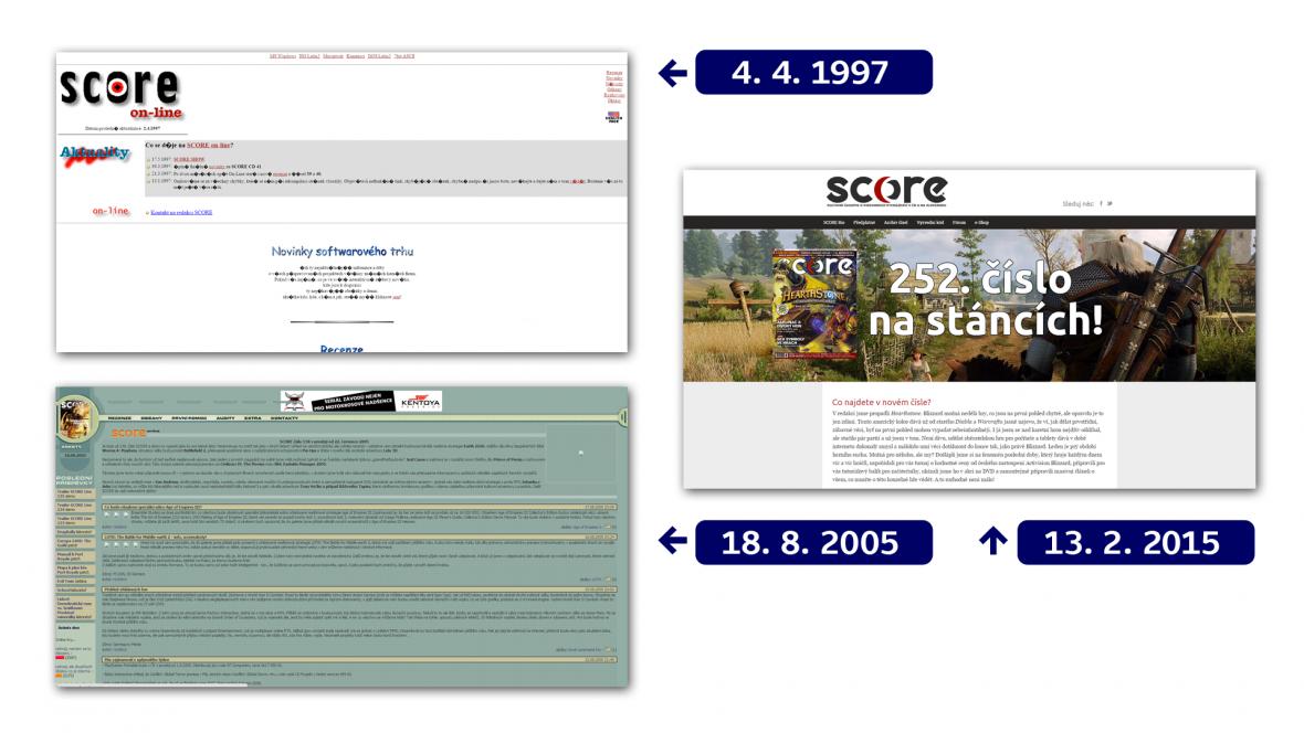 Vývoj webu Score.cz