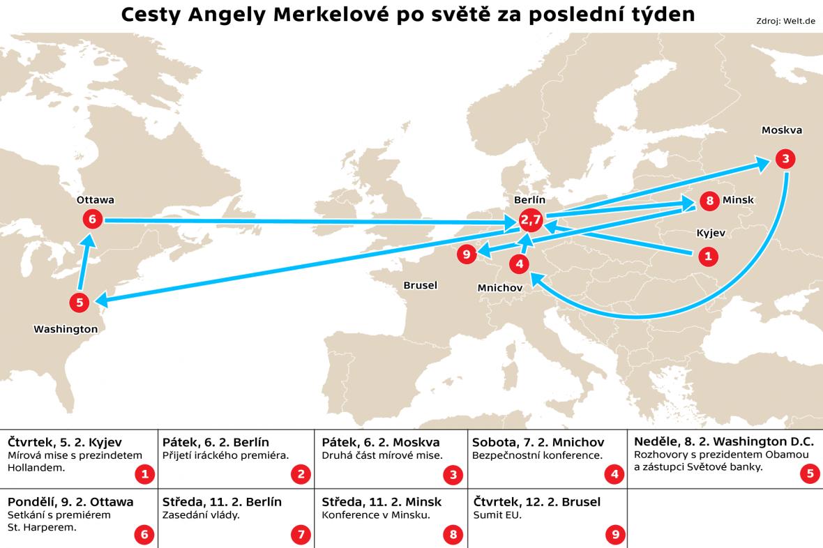 Cesty Angely Merkelové po Evropě za poslední týden