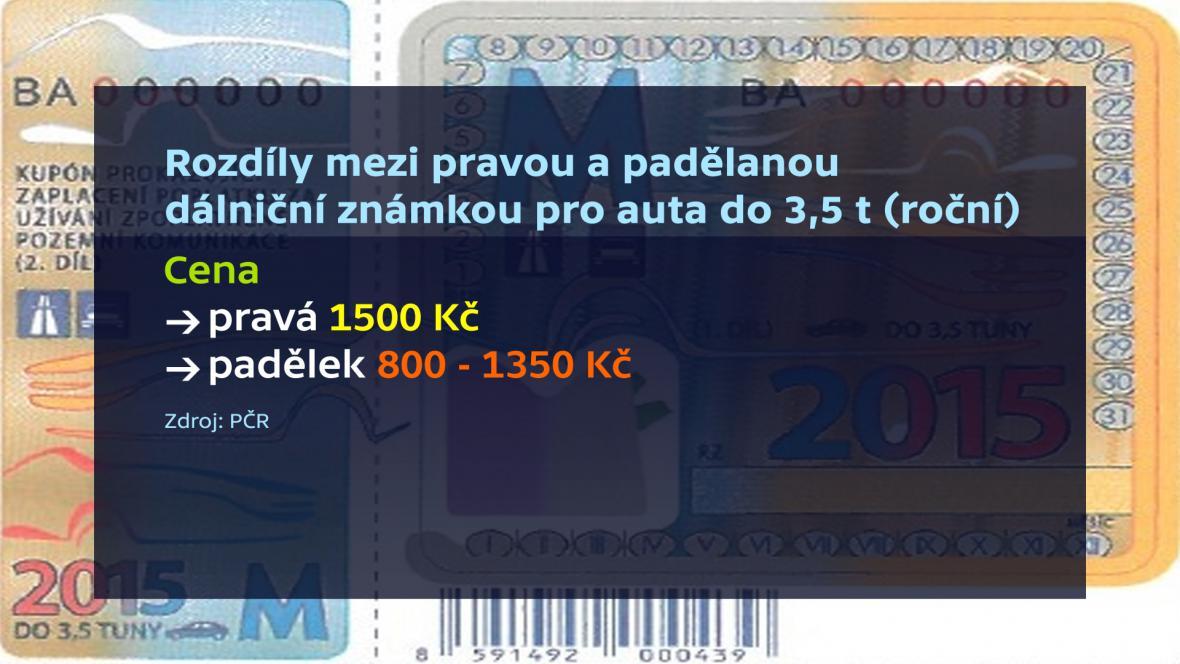 Rozdíly mezi pravou a padělanou dálniční známkou - cena