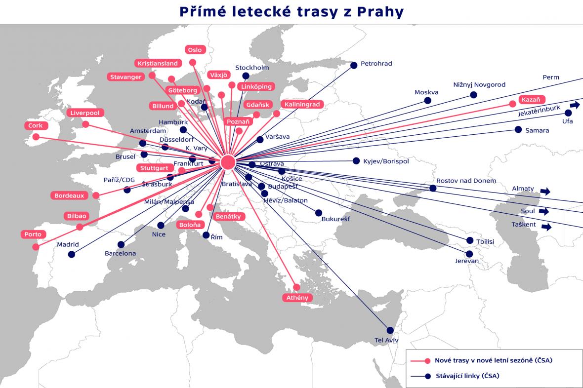 Nové příme letecké trasy z Prahy