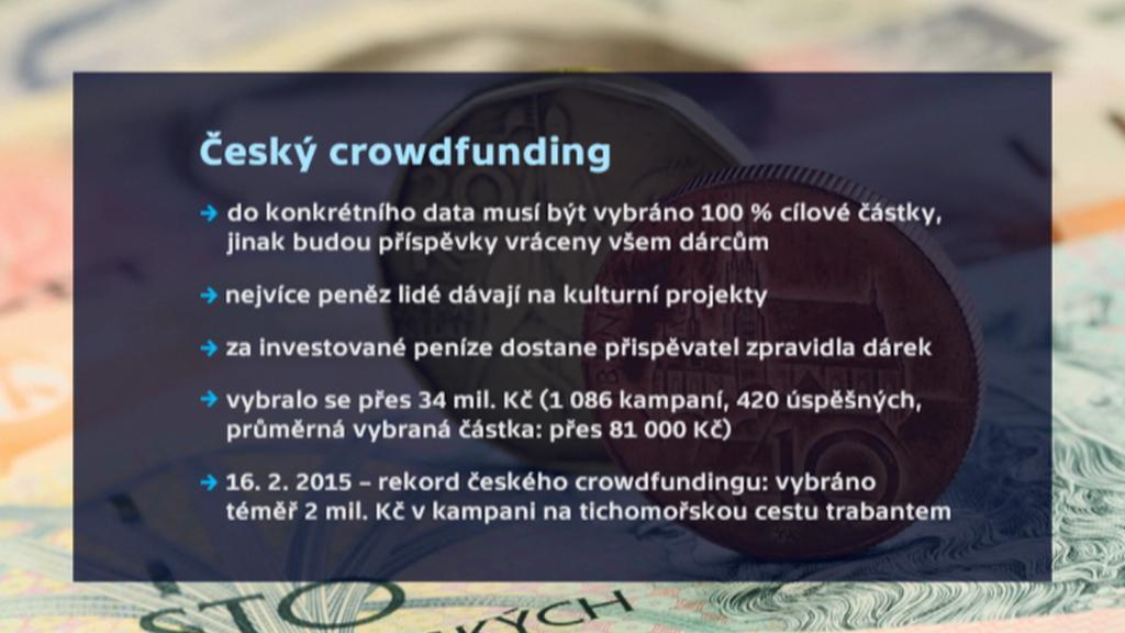 Český crowdfunding