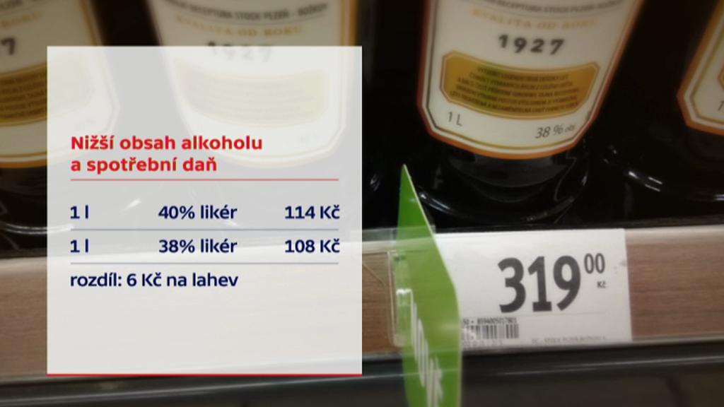 Nižší obsah alkoholu a spotřební daň