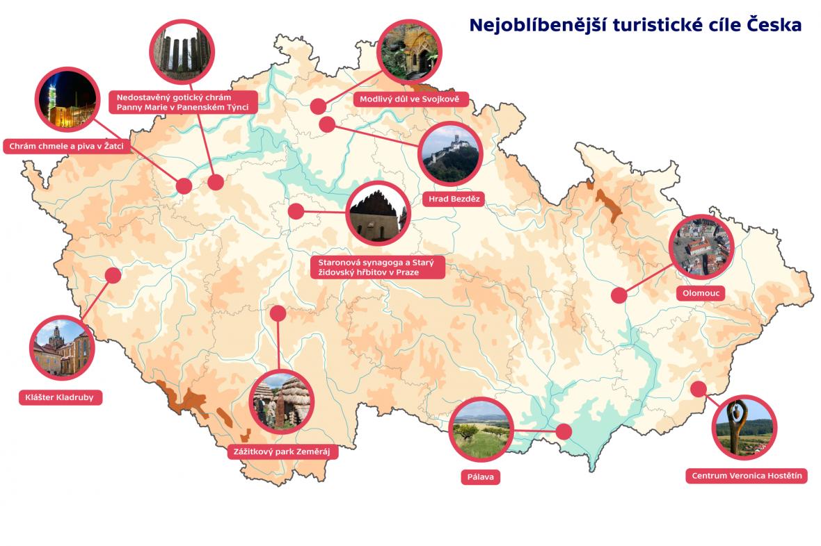 Nejoblíbenější turistické cíle Česka