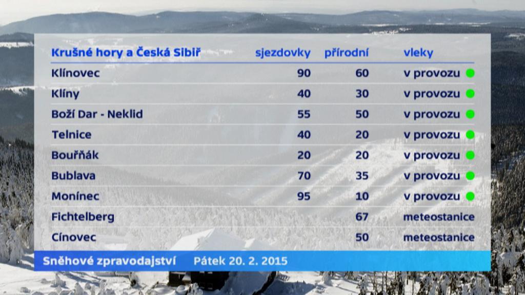 Sníh - Krušné hory a Česká Sibiř