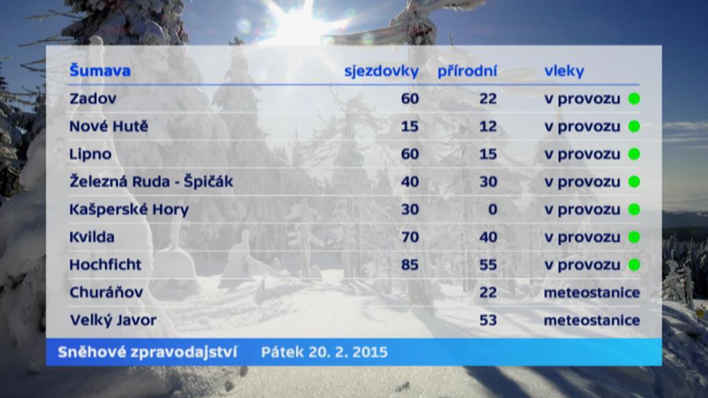 Sníh - Šumava