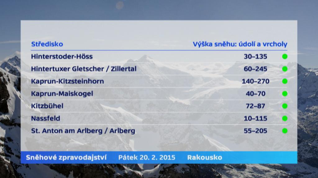 Sníh - Rakousko