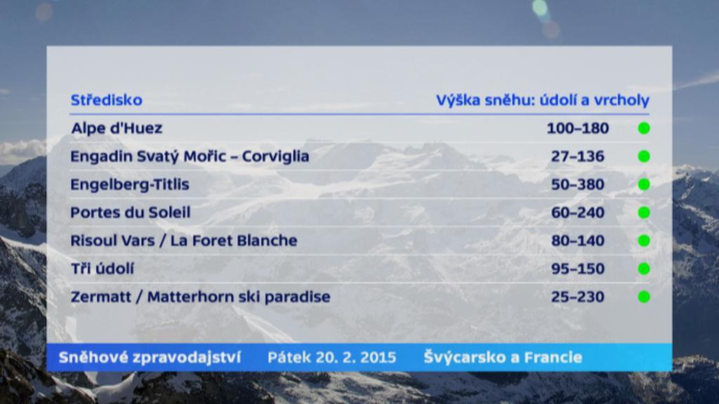 Sníh - Švýcarsko a Francie