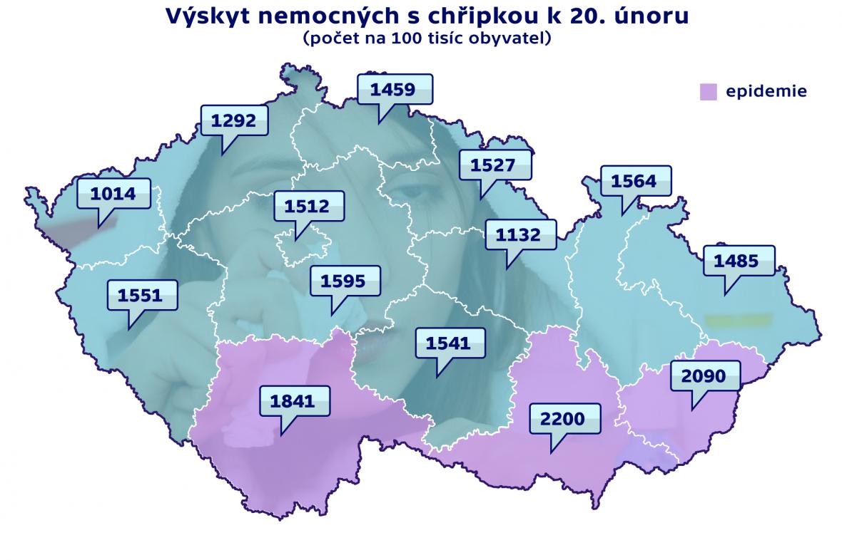 Výskyt nemocných s chřipkou v ČR