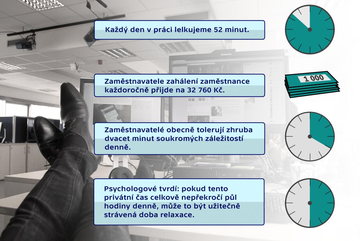 Lelkování v práci – infografika
