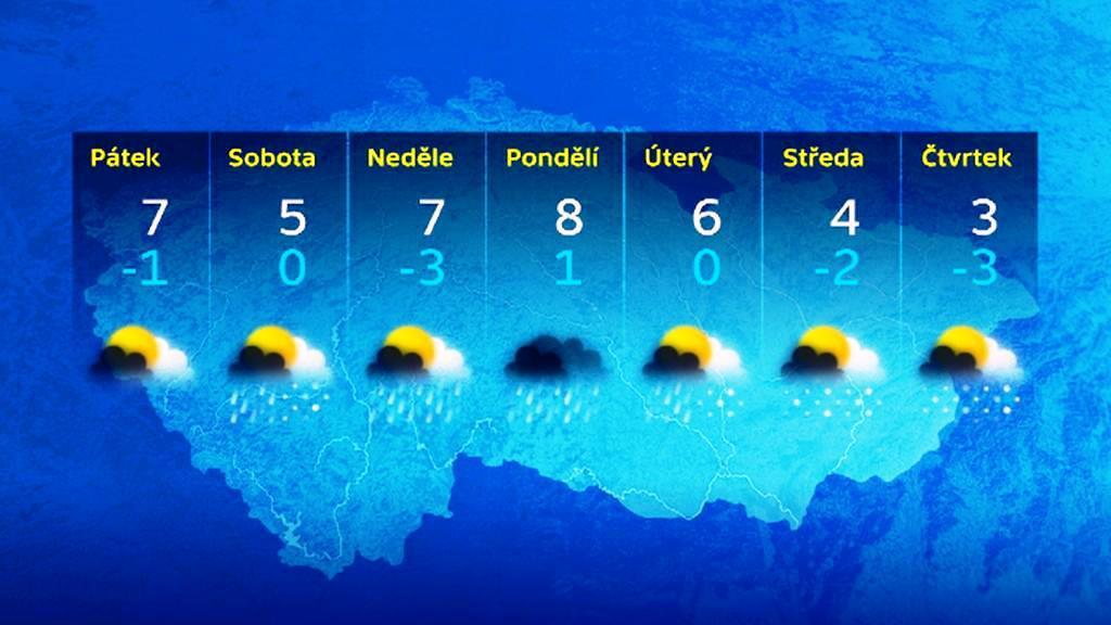 Výhled počasí podle meteorologů ČT do 5.3.