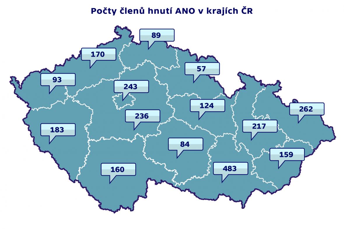 Počet členů hnutí ANO v krajích ČR