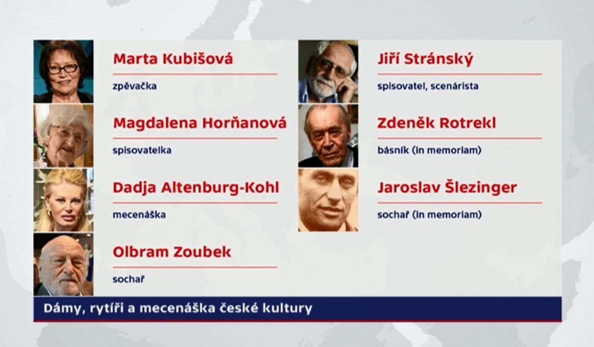 Oceněné osobnosti české kultury 2015