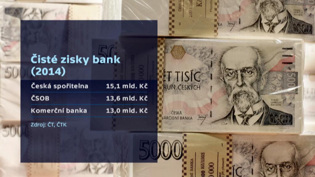 Zisky bank