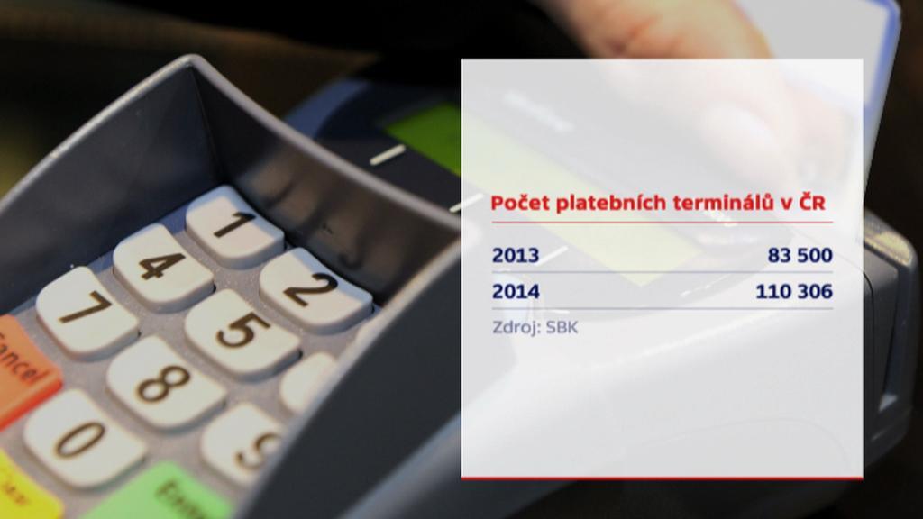 Počty platebních terminálů