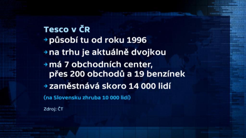 Tesco v ČR