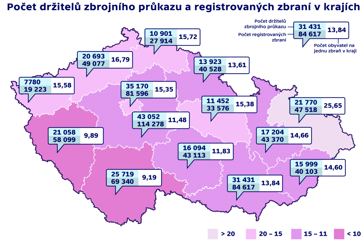 Počet držitelů zbrojního průkazu a registrovaných zbraní v krajích