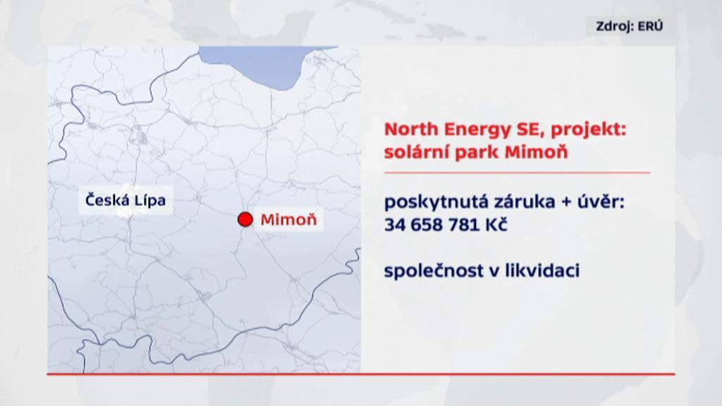 Solární elektrárny, které možná čerpaly dvojí podporu