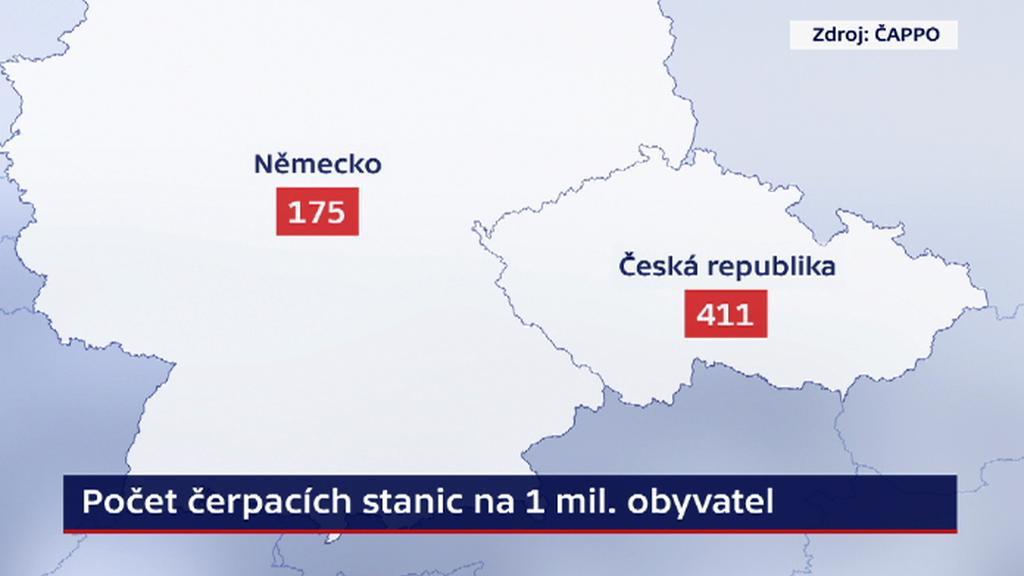 Počet čerpacích stanic na milion obyvatel