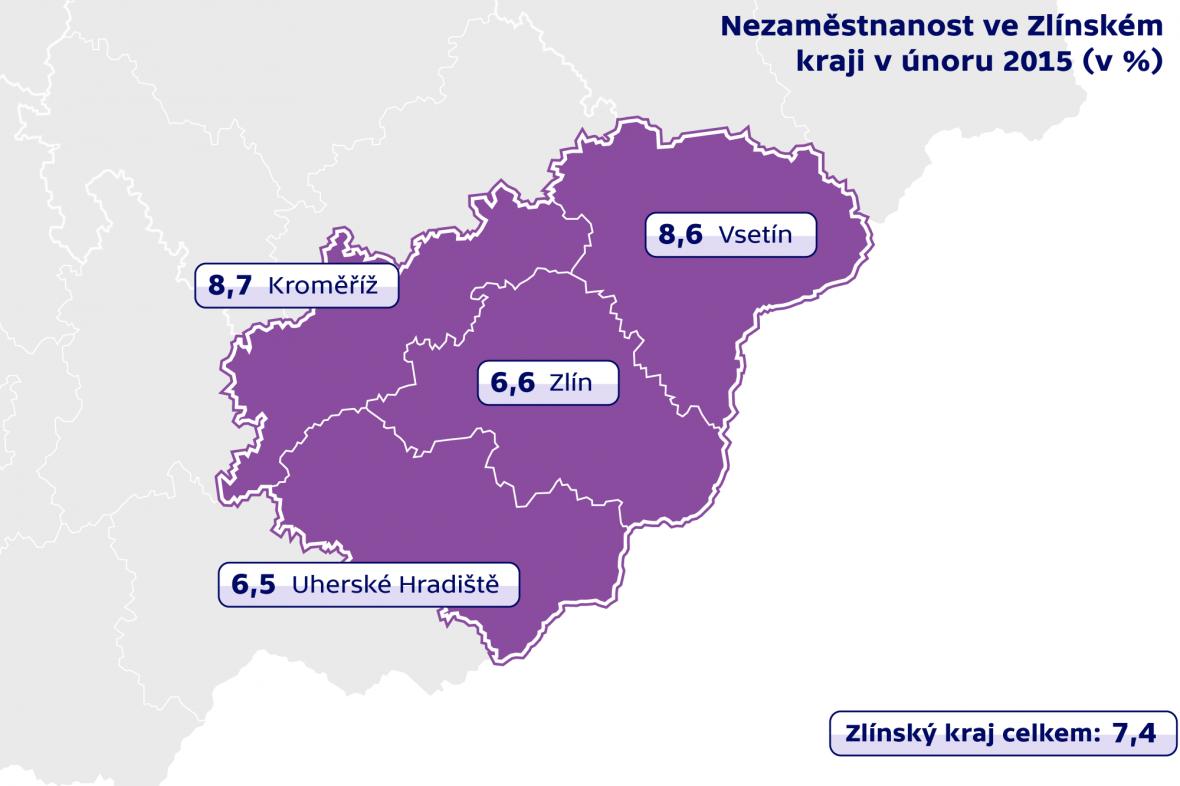 Nezaměstnanost ve Zlínském kraji v únoru 2015
