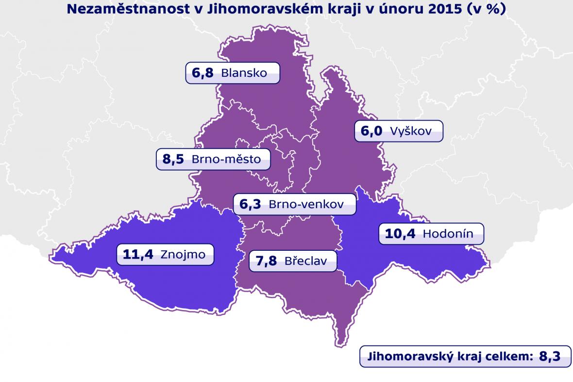 Nezaměstnanost v Jihomoravském kraji v únoru 2015