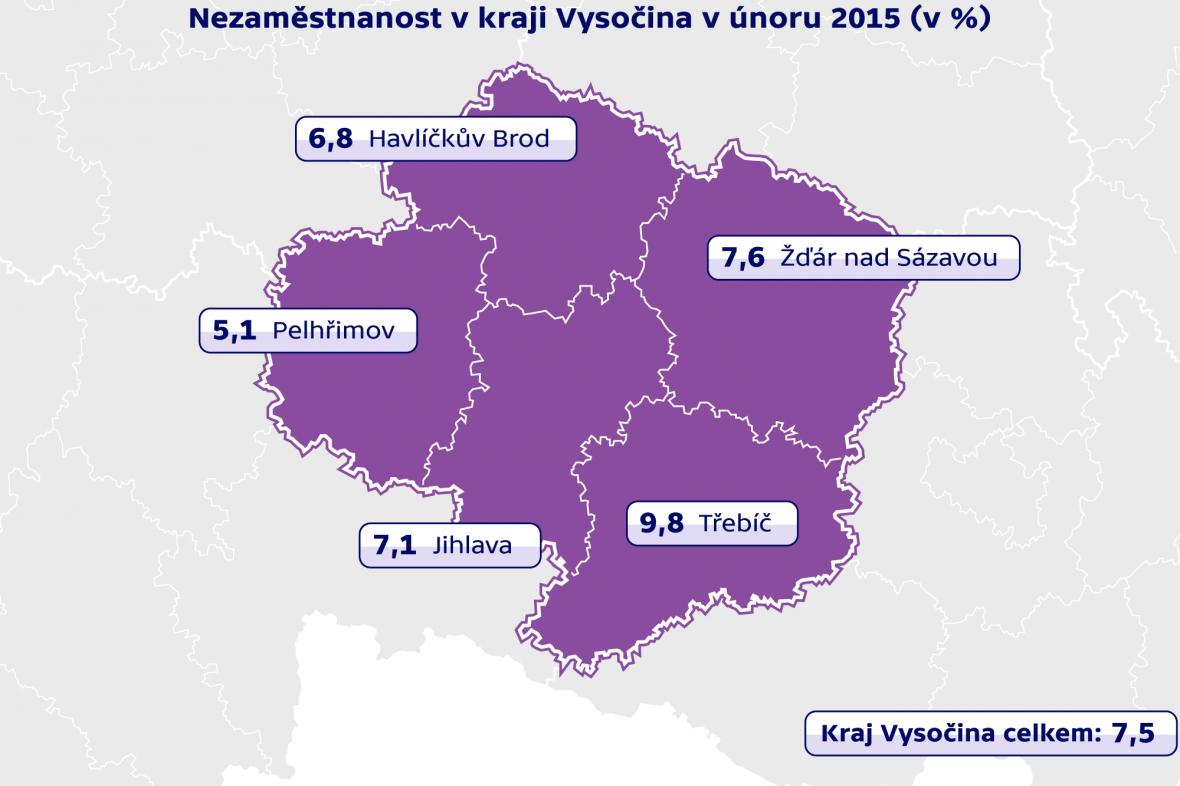 Nezaměstnanost v kraji Vysočina v únoru 2015