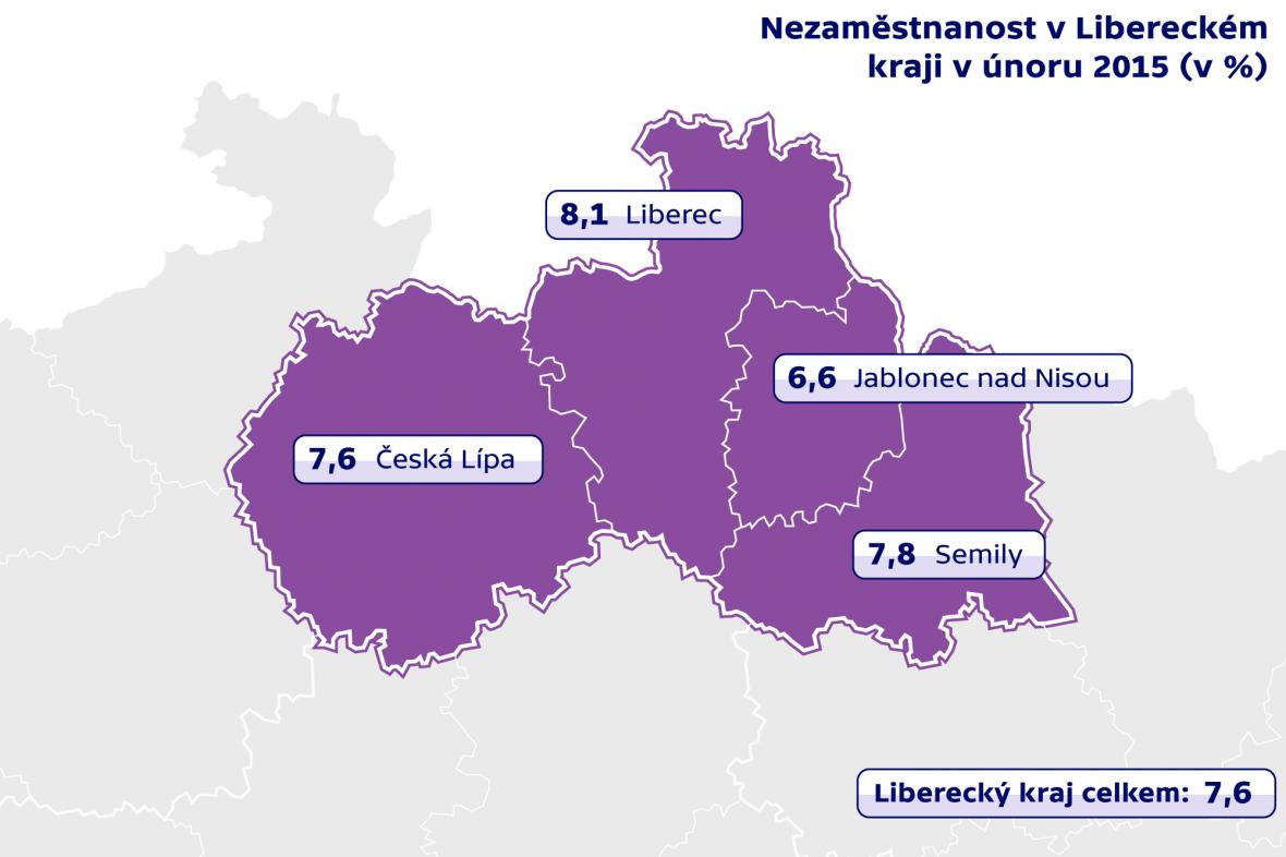 Nezaměstnanost v Libereckém kraji v únoru 2015