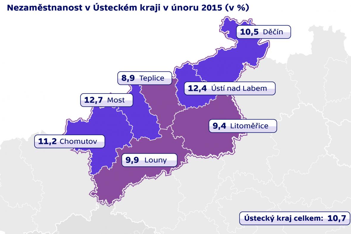 Nezaměstnanost v Ústeckém kraji v únoru 2015