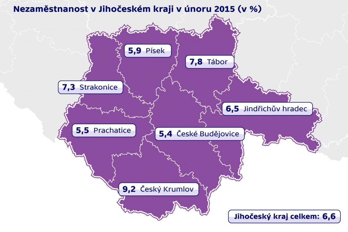 Nezaměstnanost v Jihočeském kraji v únoru 2015