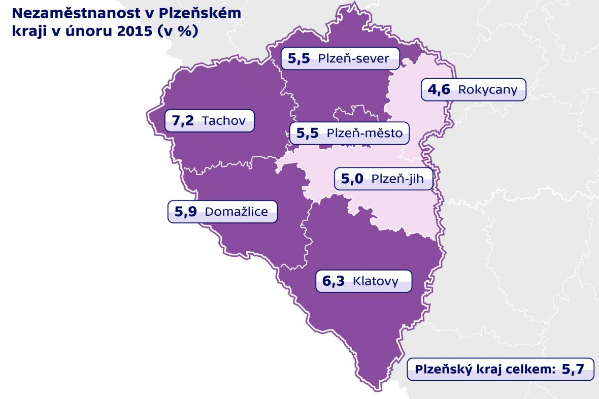 Nezaměstnanost v Plzeňském kraji v únoru 2015