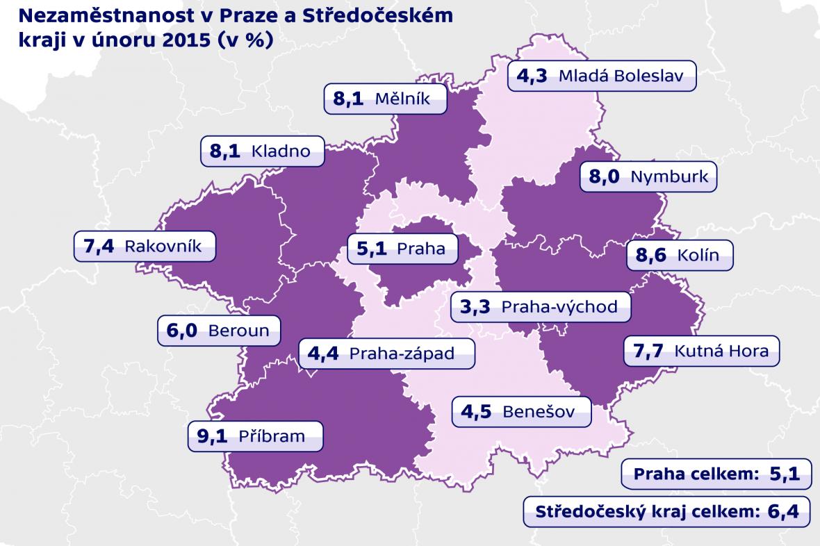 Nezaměstnanost v Praze a SČ kraji v únoru 2015