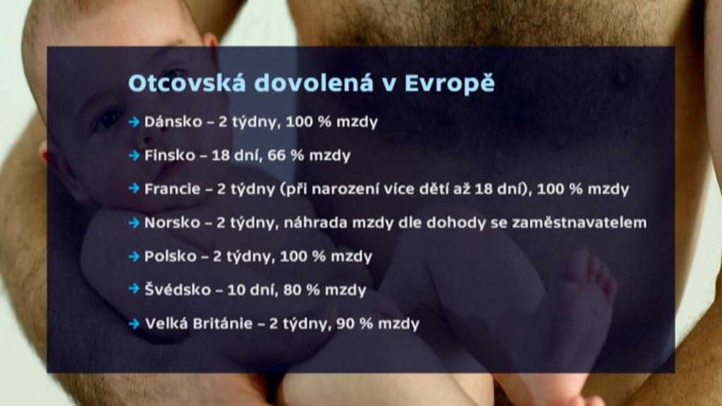 Otcovská dovolená v Evropě