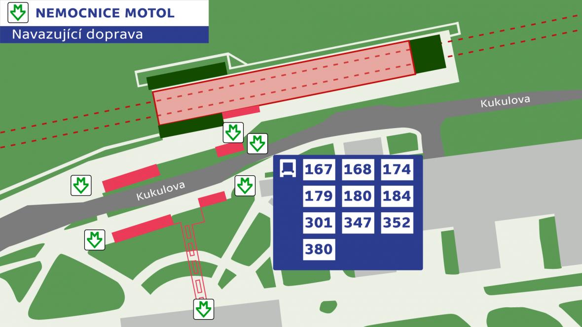 Nemocnice Motol – navazující doprava