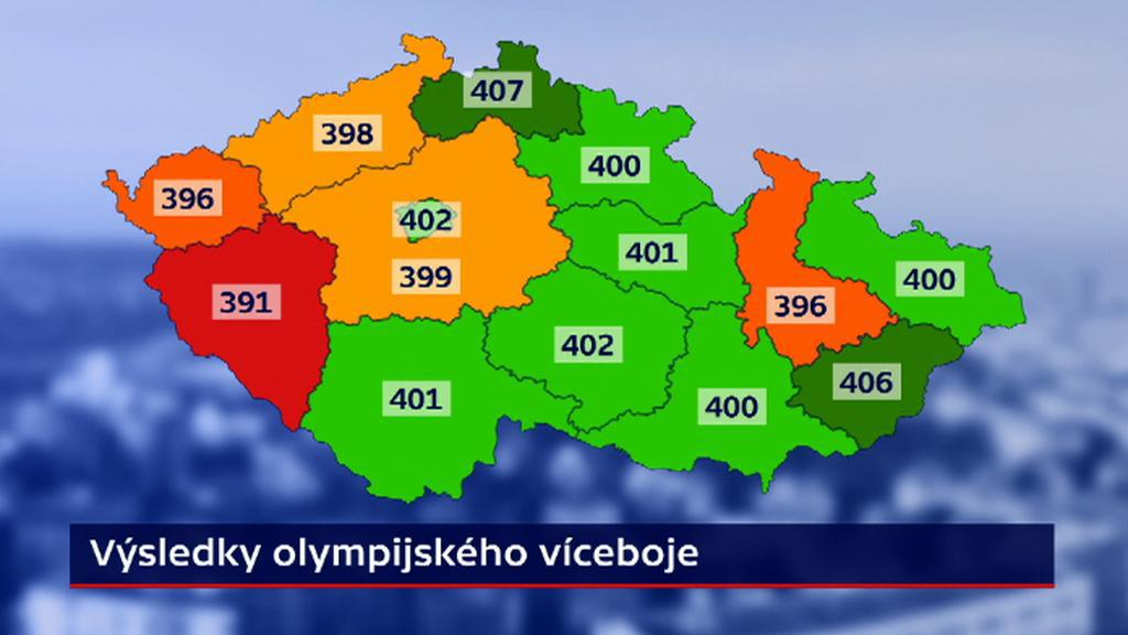 Výsledky olympijského víceboje