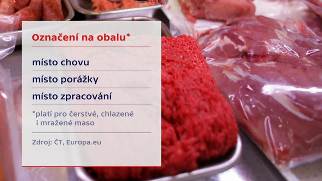 Co musí být na obalu masa?