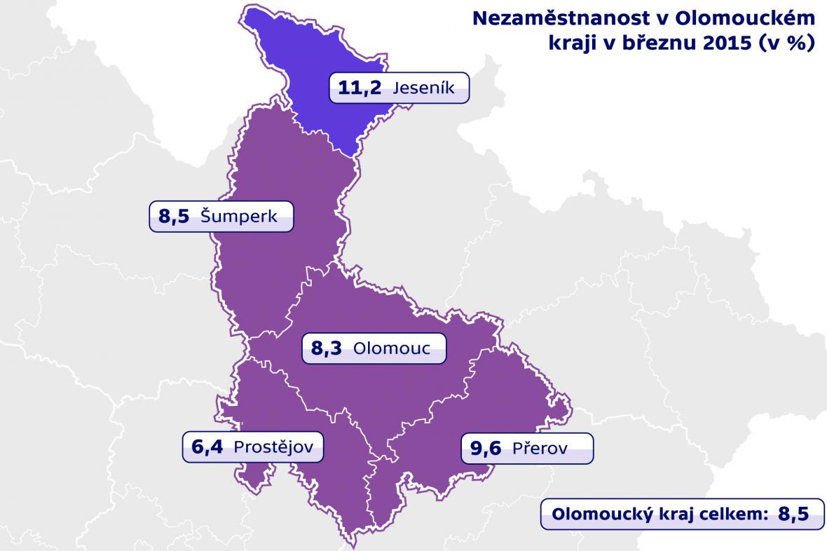 Nezaměstnanost v Olomouckém kraji v březnu 2015