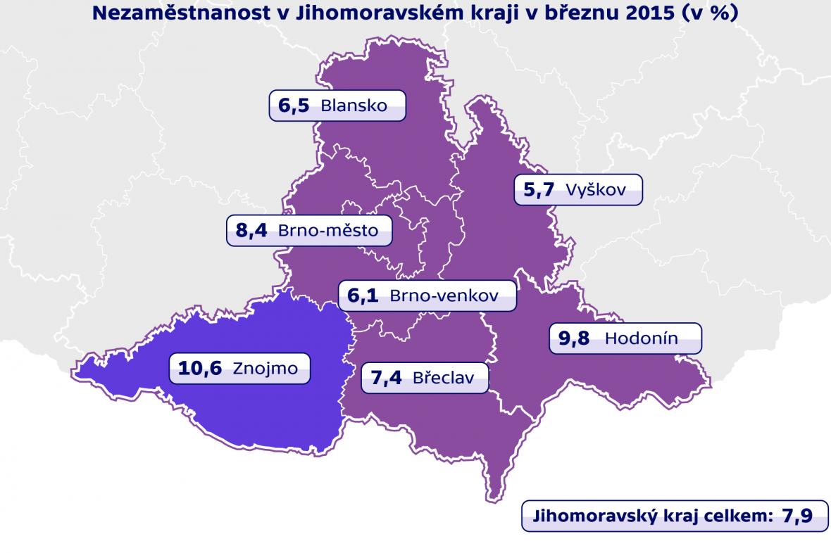 Nezaměstnanost v Jihomoravském kraji v březnu 2015