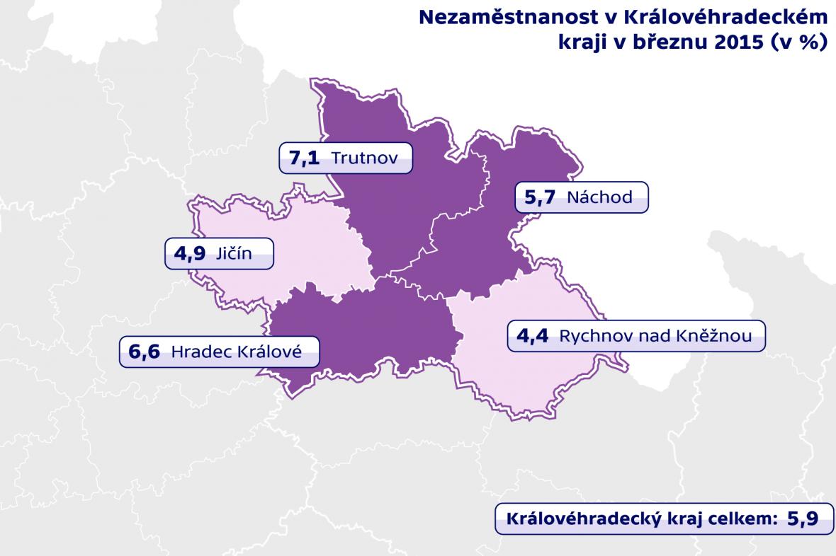 Nezaměstnanost v Královéhradeckém kraji v březnu 2015