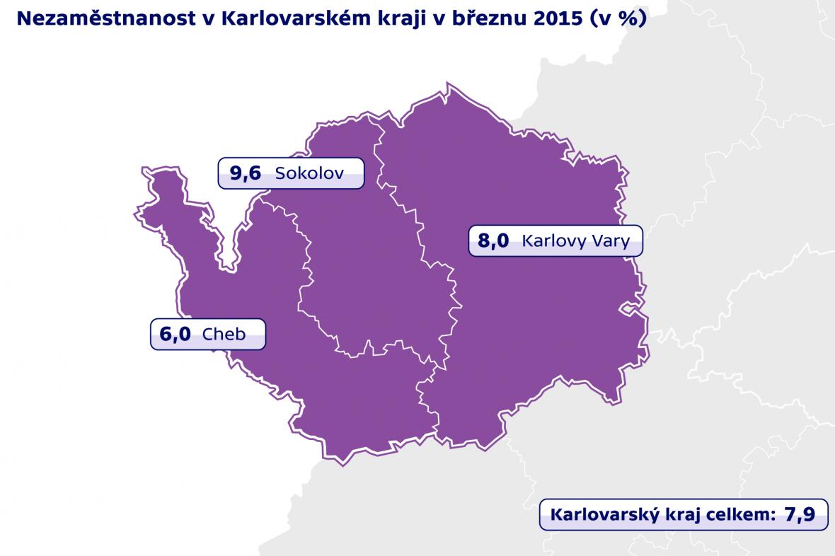 Nezaměstnanost v Karlovarském kraji v březnu 2015